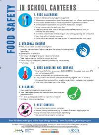 Food safety image